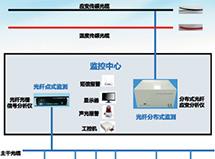 结构安全监测系统