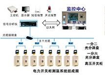 电力开关柜光纤光栅温度实时监控系统